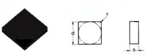 Схема режущей пластины SNMN
